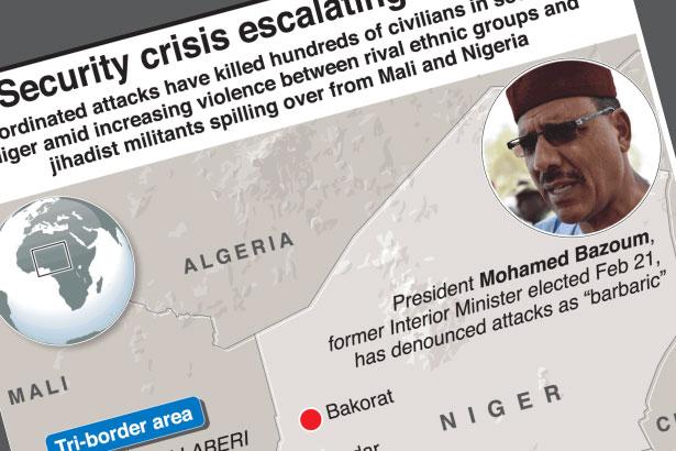 Jihadist attacks in Niger