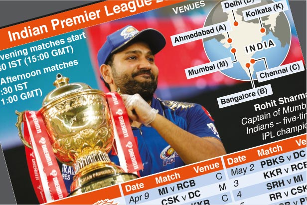 Apr 9-May 30: Indian Premier League 2021