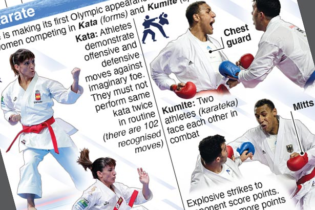 NEW EVENT: Olympic Karate