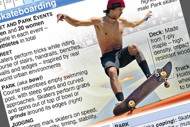 NEW EVENT: Olympic Skateboarding