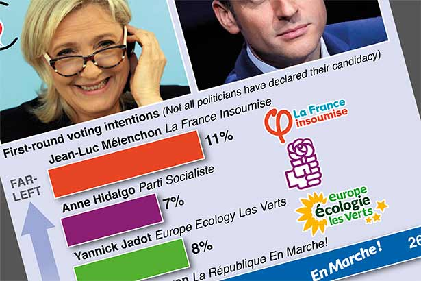 France's crowded 2022 presidential field