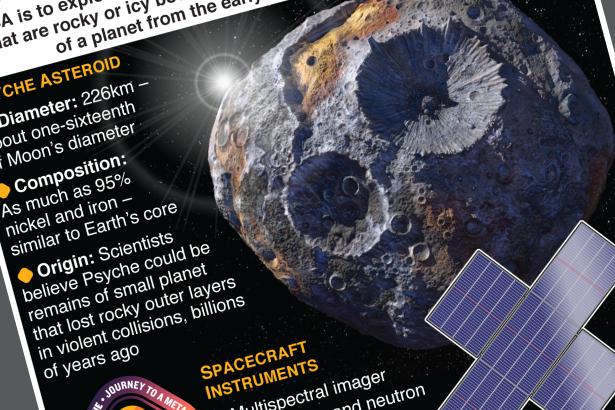 NASA's journey to unique metal world