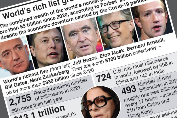 Billionaires club grows by nearly a third during pandemic