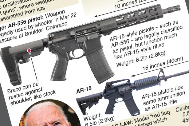 Biden targets U.S. gun violence