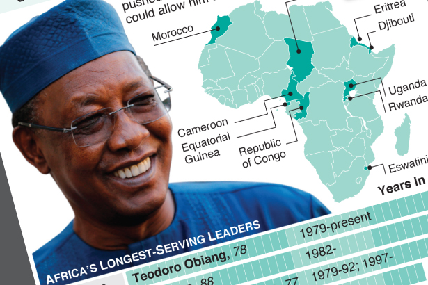 Chad's Deby poised for sixth term