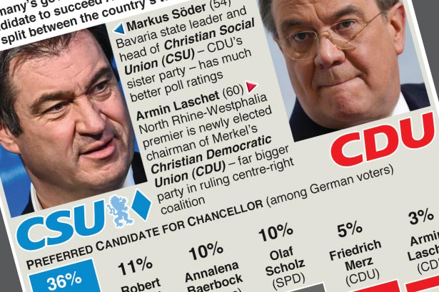 Germany's conservatives to decide chancellor candidate