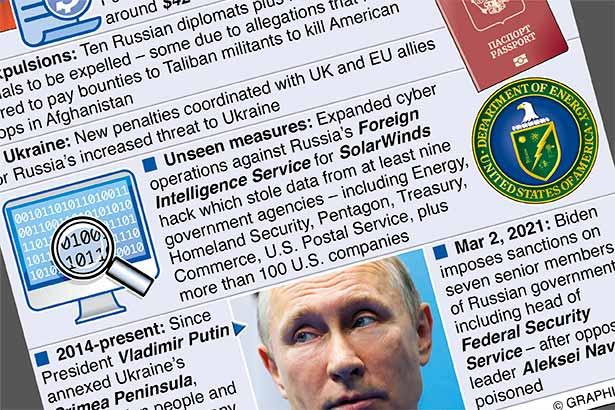 U.S. imposes tough sanctions on Russia