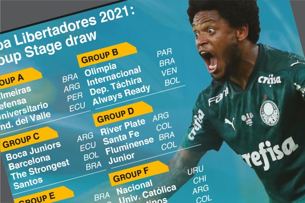 Apr 21-May 26: Copa Libertadores 2021 group stages