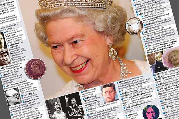 Apr 21: Queen Elizabeth II marks her 95th birthday