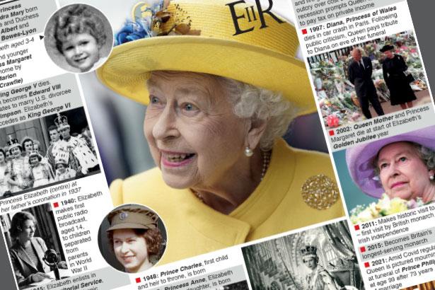 Apr 21: Queen Elizabeth II turns 95 amid sadness