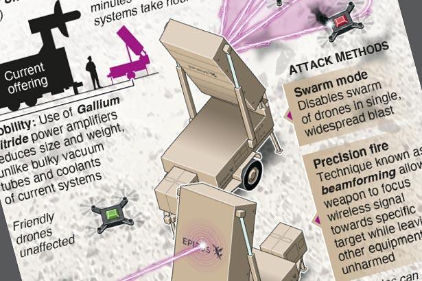 U.S. startup builds high-tech drone killer
