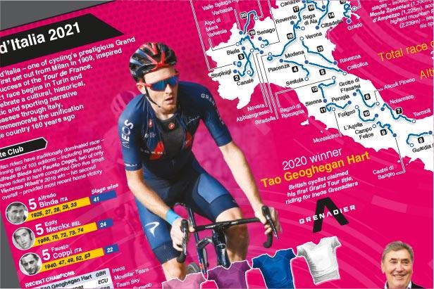 May 8-30: Giro d'Italia wallchart 2021