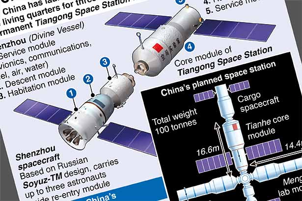 China launches space station module