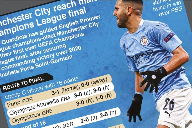 May 29: Man City reach first Champions League final