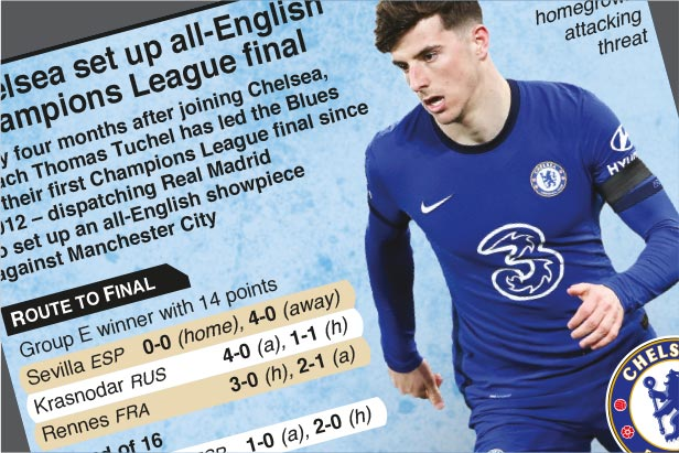 May 29: Chelsea set up all-English European final