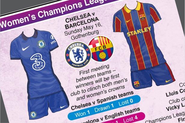 May 16: UEFA Women's Champions League final 2021