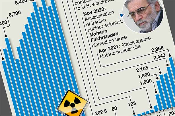 Iran election may slow nuclear deal