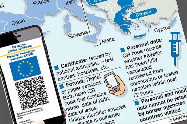 EU's digital Covid pass goes live
