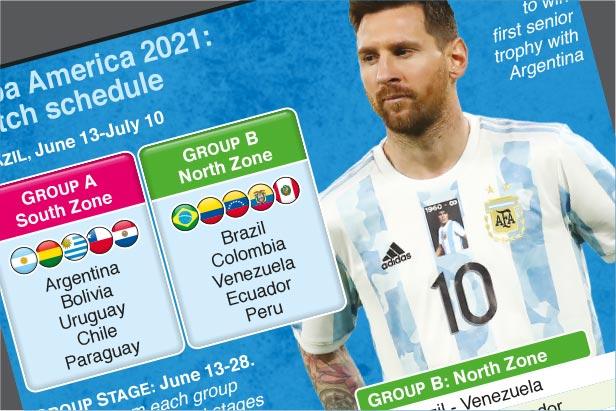 Jun 13-Jul 10: Copa America 2021