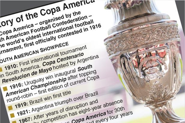 Jun 13-Jul 10: History of the Copa America