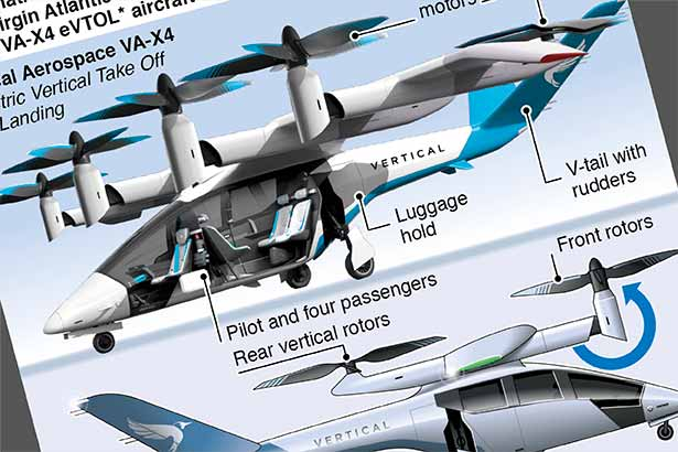 World's largest electric aircraft order