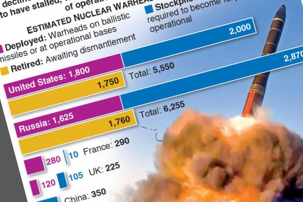 Nuclear arms decline stalls