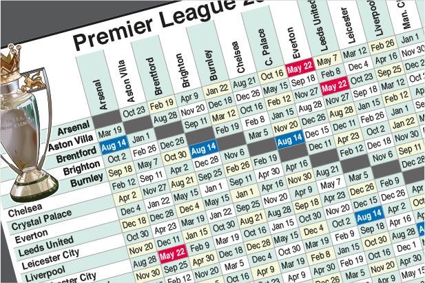 Aug 14-May 22: Premier League fixtures 2021-22