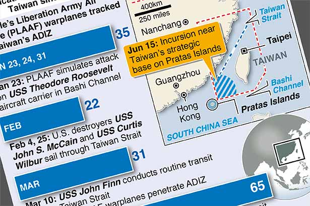 China mounts biggest Taiwan warplane drill