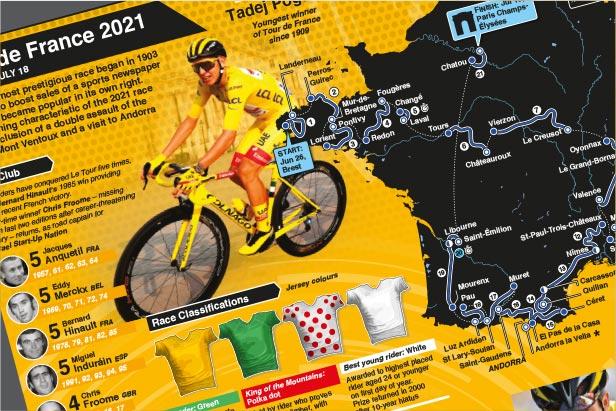 Jun 26-Jul 18: Tour de France 2021 preview