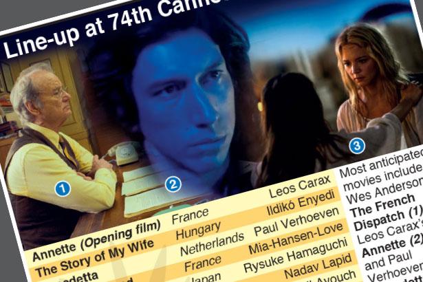 Cannes readies for glitzy return