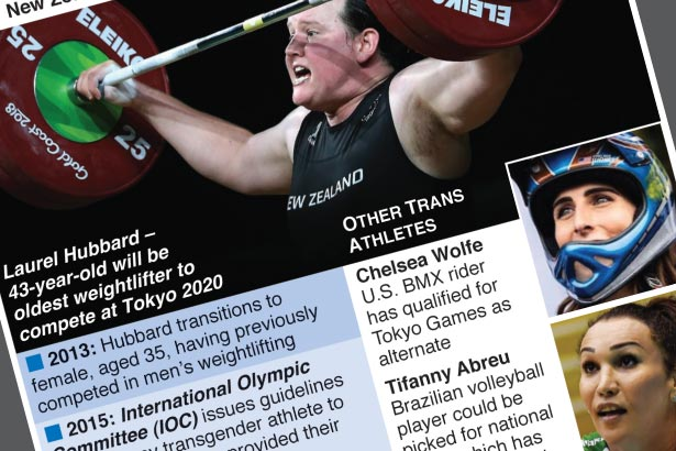 Transgender weightlifter selected for Tokyo Olympics