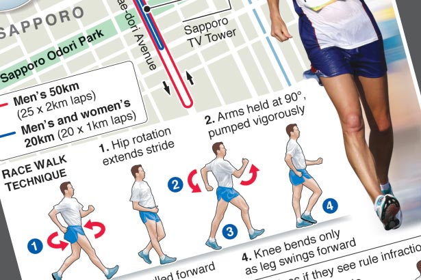 Tokyo Olympic race walk route