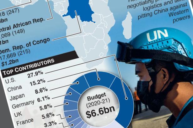 UN peacekeeping missions face shutdown