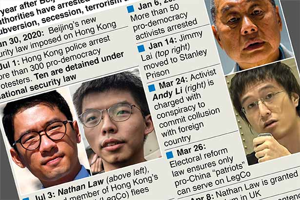 Year of China's national security law