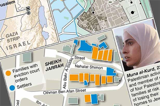 Ruling on Sheikh Jarrah evictions postponed