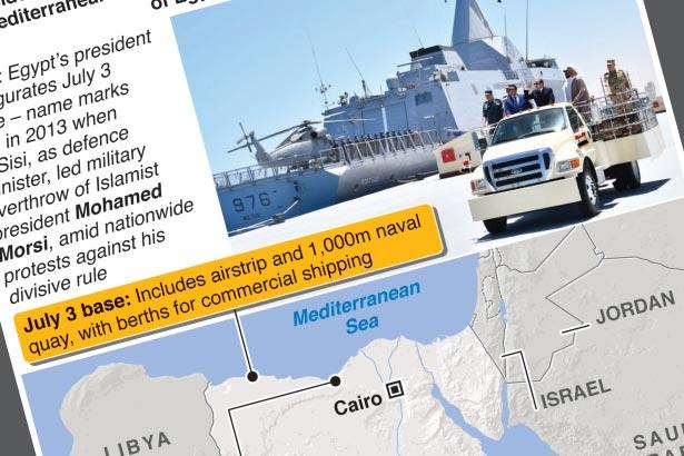 Egypt opens naval base near Libya border