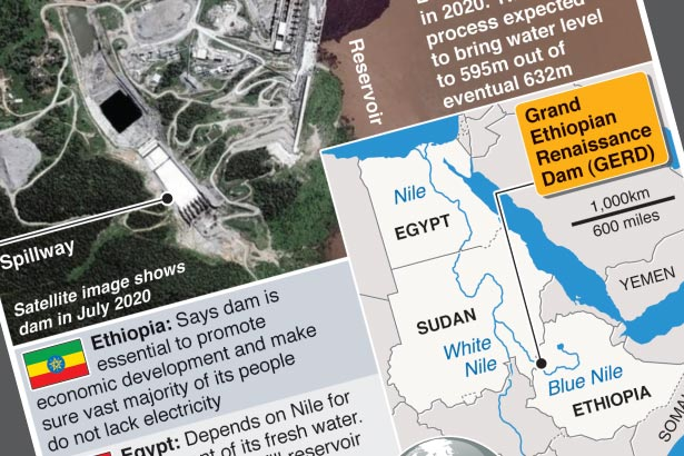 Tensions over Ethiopia's Nile dam project