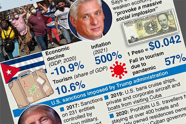 Soaring inflation adds to Cuba's economic crisis