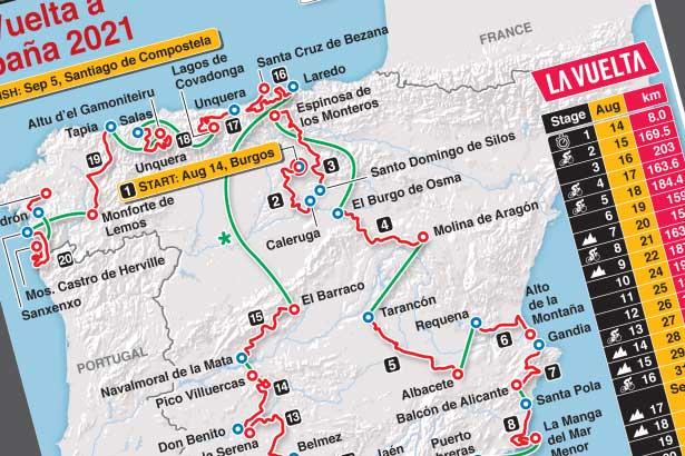 Aug 14-Sep 5: La Vuelta a España route