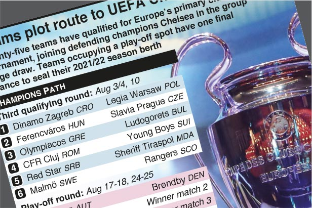 Aug 2: UEFA Champions League 2021-22 play-off draw