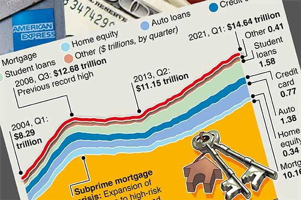 Record U.S. household debt