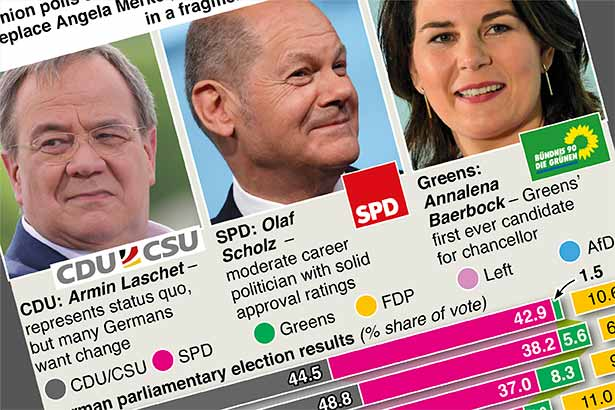 Germany election points to fragmented parliament