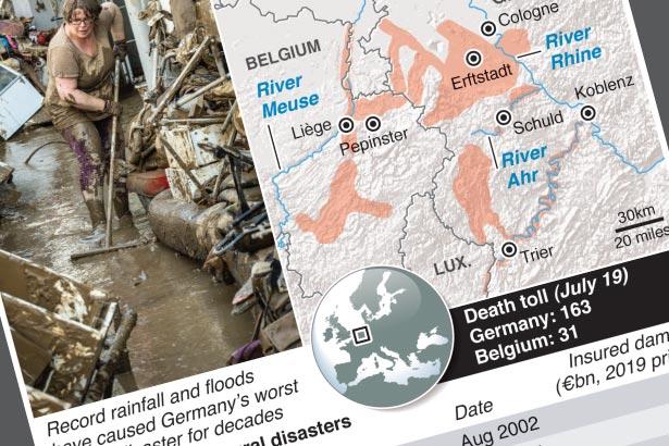 Death toll exceeds 190 in European floods