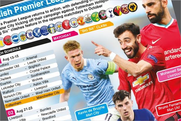 Aug 13: Premier League opening fixtures 2021-22