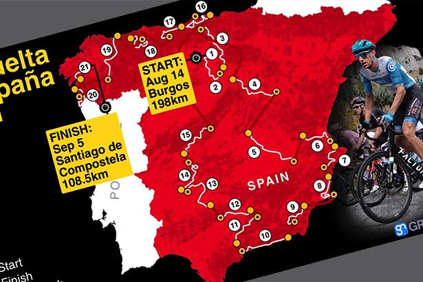 Aug 14-Sep 5: La Vuelta a España 2021 route