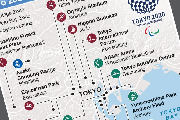 Aug 24-Sep 5: Tokyo 2020 Paralympic Games venues