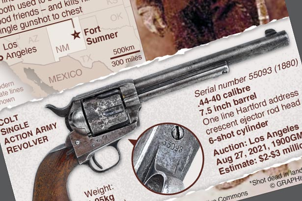 Aug 27: Revolver that killed Billy the Kid to be sold