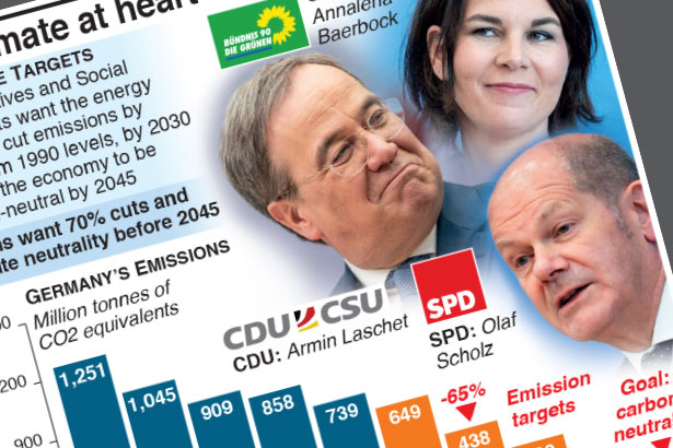 Floods drive climate to heart of German election