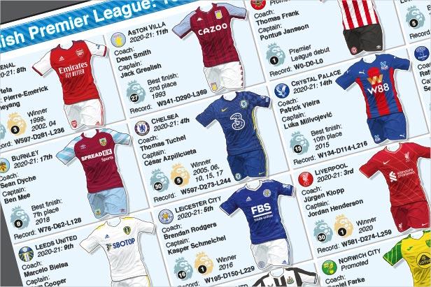 Aug 13: English Premier League team guide 2021-22