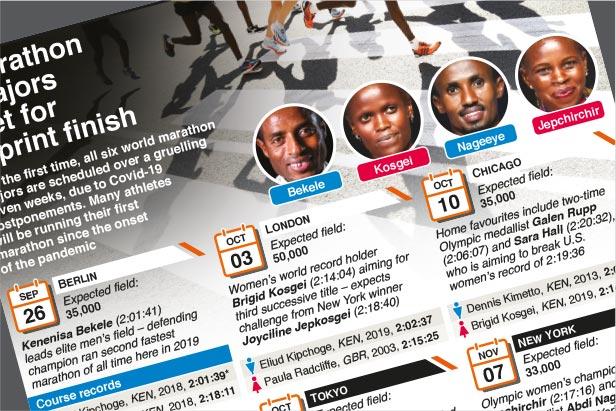 Sep 26-Nov 7: Marathon majors set for sprint finish